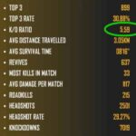 increase KD in the free fire game easily Best way.