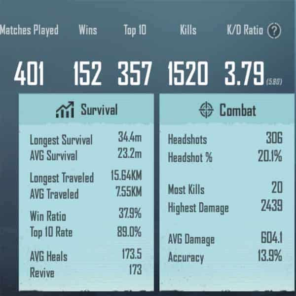 Here is how can you increase your KD ratio in pubg mobile game?